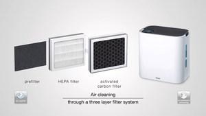Beurer filter set za LR 330 pročišćivač