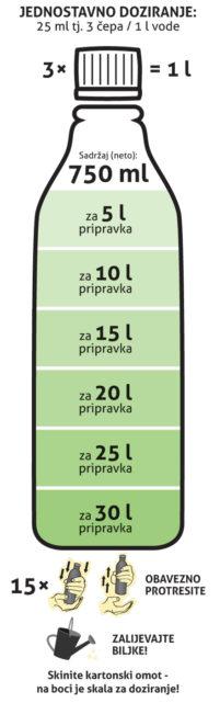 hr-ljekara-za-bilje-simbol-upotreba-201x641.jpg