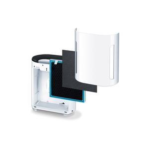 Zamjenski komplet filtra za pročistač zraka Beurer LR 200