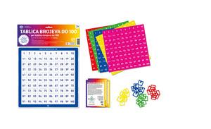 Tablice brojeva do 100 + 5 dodatnih Stolne 2.r.