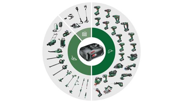 Bosch 18V Power For All baterija