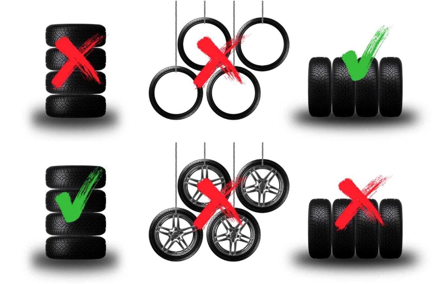 Kako čuvati gume